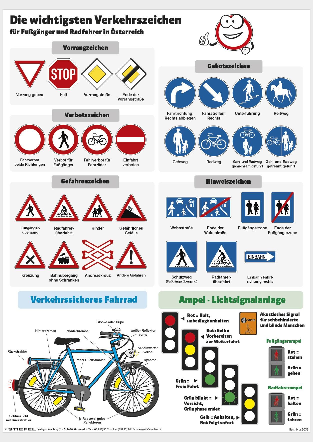 Die Wichtigsten Verkehrsschilder
